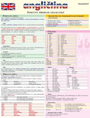 Angličtina /Stručný přehled gramatiky