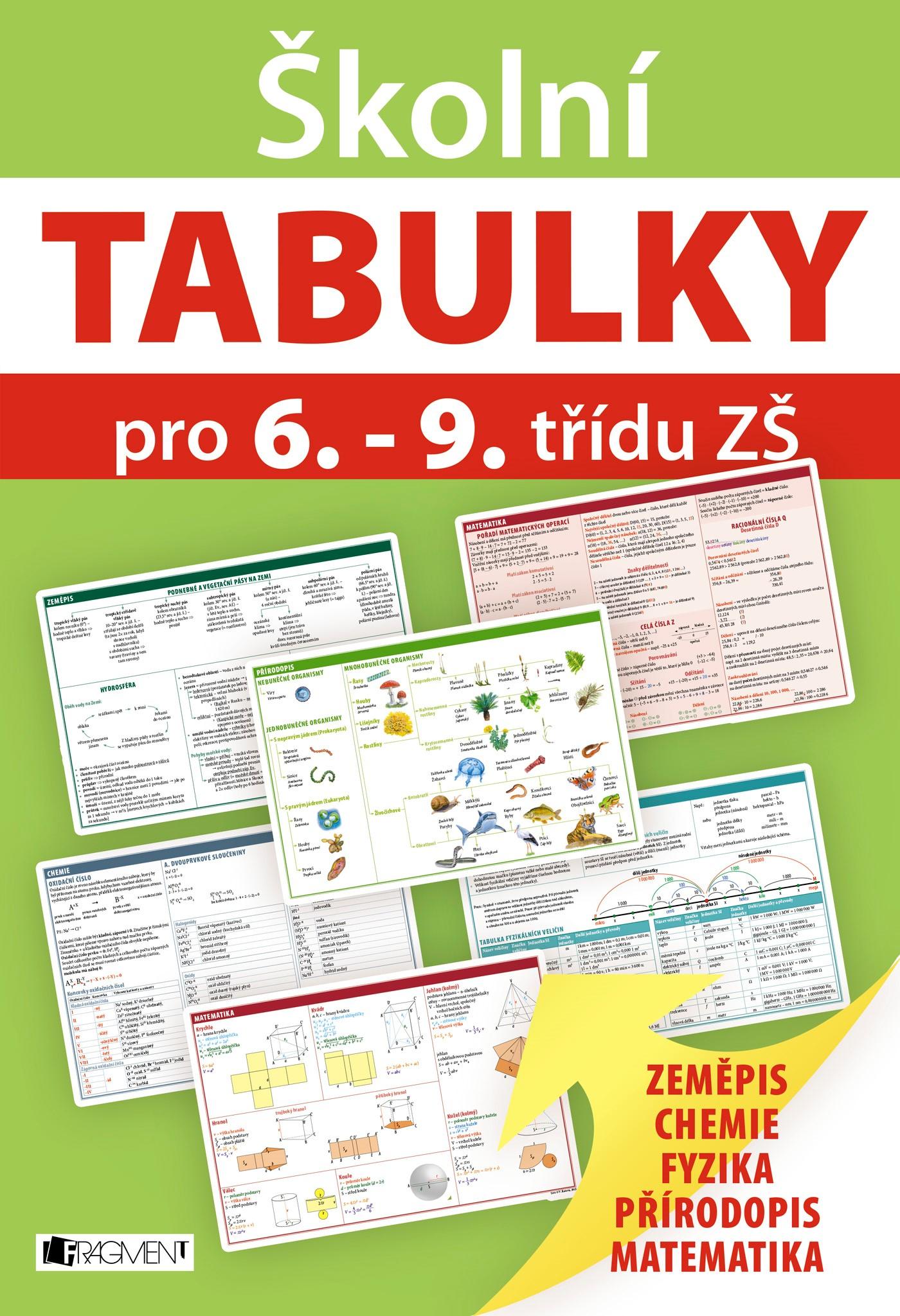 Školní TABULKY pro 6.-9. třídu ZŠ (přírodovědné předměty)